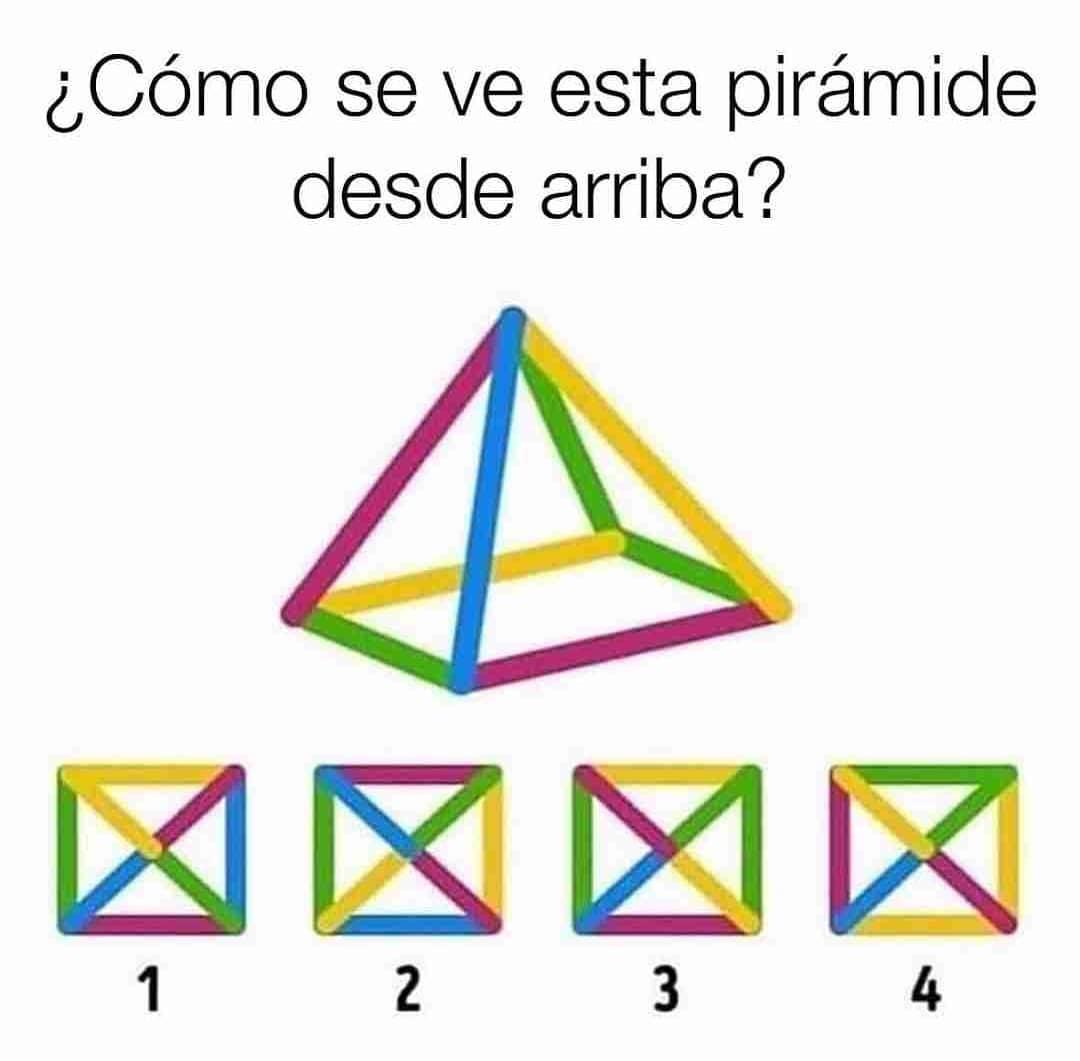 ¿Cómo se ve esta pirámide desde arriba?