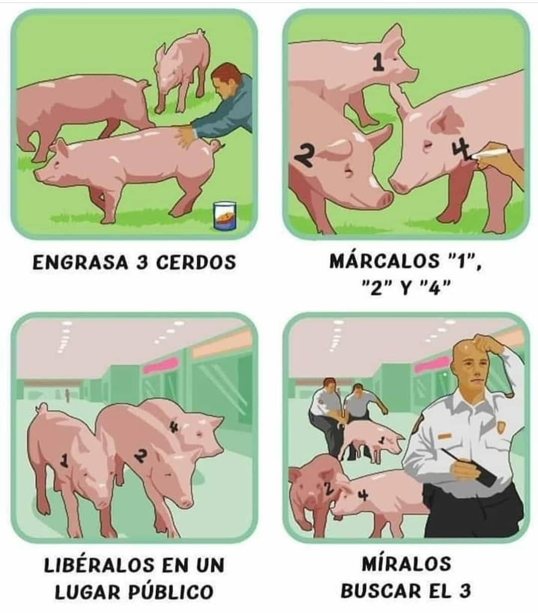 """Engrasa 3 cerdos. Márcales """"1"""", """"2"""" y """"4"""". Libéralos en un lugar público. Míralos buscando el 3."""