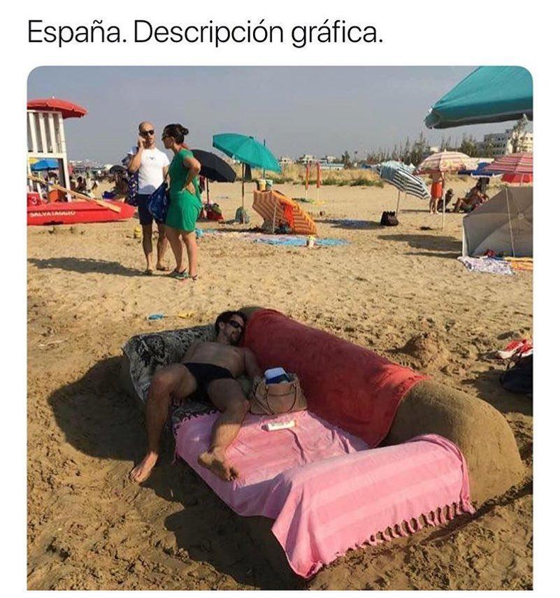 España. Descripción gráfica.