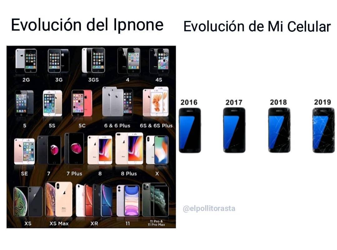 Evolución del Ipnone. / Evolución de mi celular.