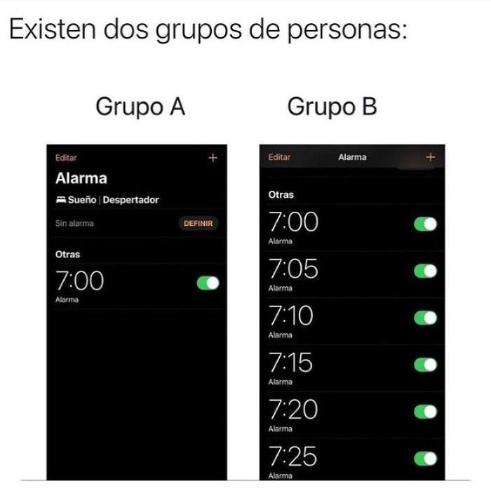 Existen dos grupos de personas: Grupo A. Grupo B.