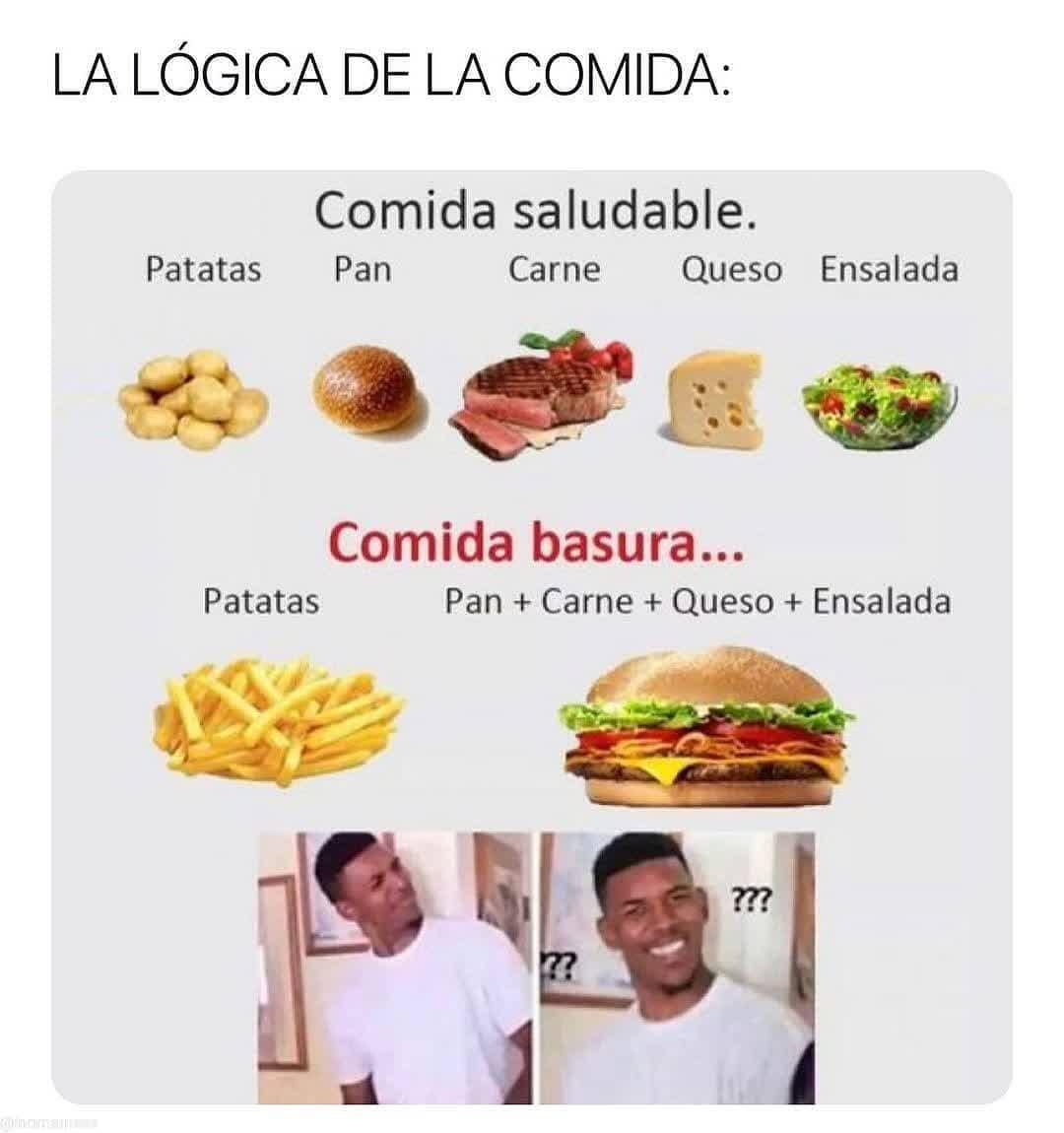 La lógica de la comida.  Comida saludable: Patatas. Pan. Carne. Queso. Ensalada.  Comida basura: Patatas. Pan + Carne + Queso + Ensalada.