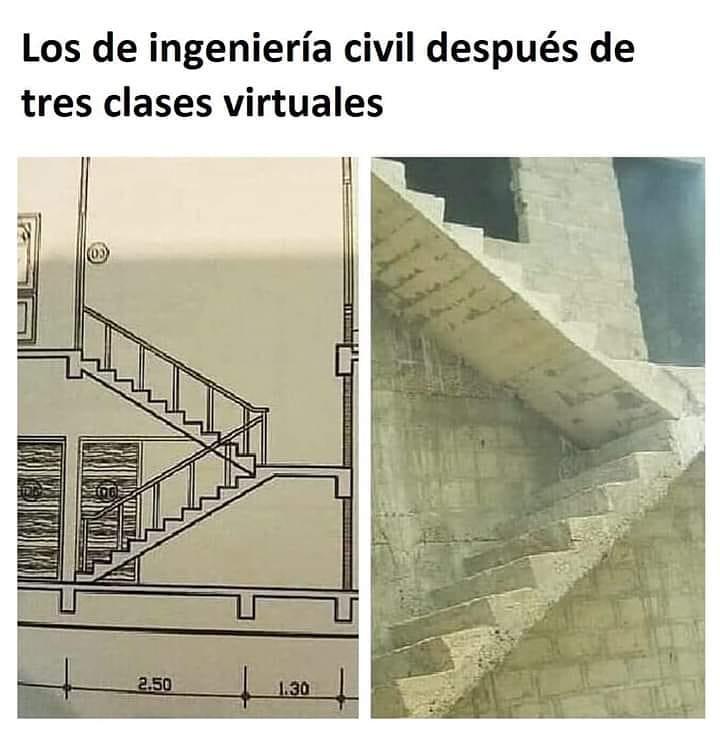 Los de ingeniería civil después de tres clases virtuales.