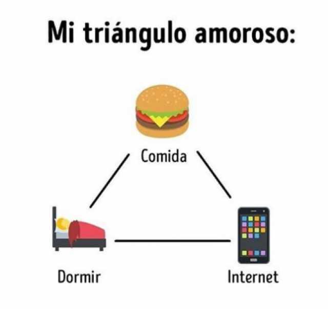 Mi triángulo amoroso: Comida - Dormir - Internet