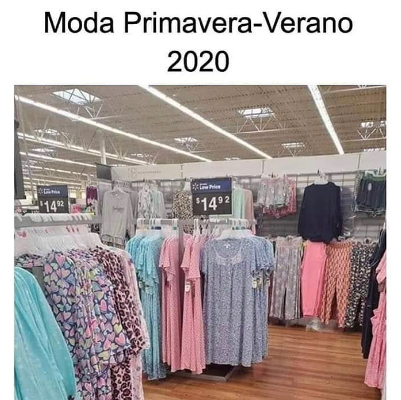 Moda Primavera-Verano 2020.