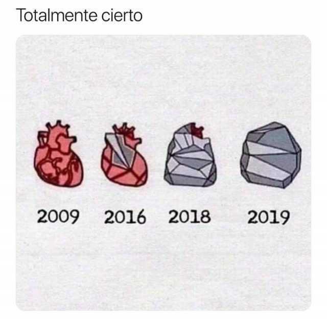 Totalmente cierto. 2009 2016 2018 2019